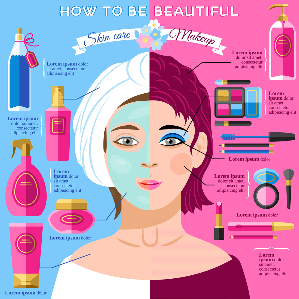 Skincare and makeup tips for healthy face skin and beauty