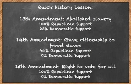 importance of the 15th amendment