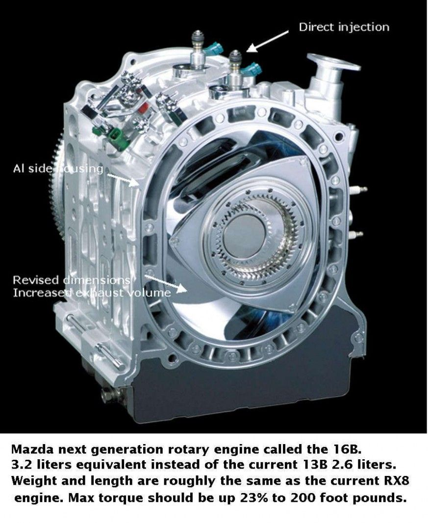 Rotary Engine Design Diagram In 2020 Engineering Mazda Rotary
