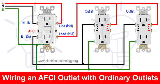 How To Wire An Afci Outlet Arc Fault Interrupter Outlet Wiring Electronic Engineering Electrical Circuit Diagram Outlet Wiring