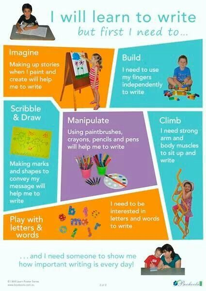 What your child needs to be able to write. | Learning and ...
