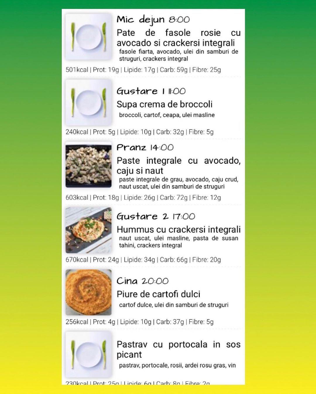 nutriție cu meniul varicose)