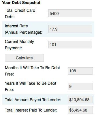 Be Intentional Baby Step #13 - Create Your Debt Overview with Free