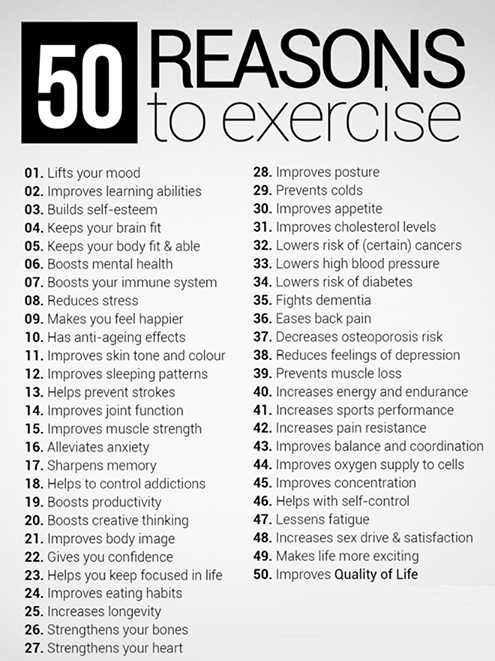 Image result for motivation when you don't want to work out
