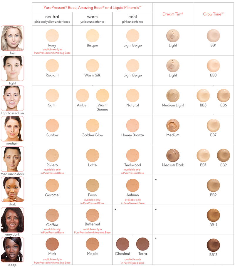 Jane iredale colour match color matching chart liquid minerals foundation colors also beauty pinterest rh