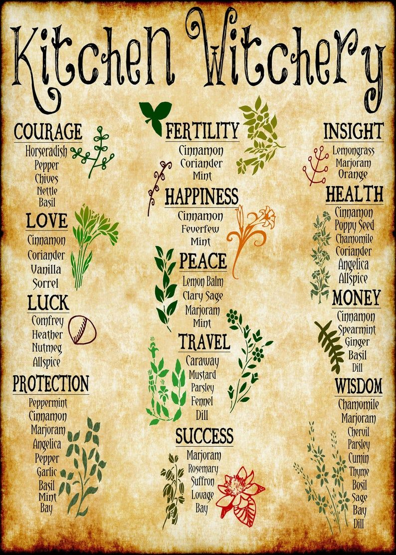 10x14 KITCHEN WITCH POSTER, Herbal Wall Art, Witchcraft Wall Art, Wicca Wall Art, Pagan Wall Art, Kitchen Witch Wall Art, Digital File!!!
