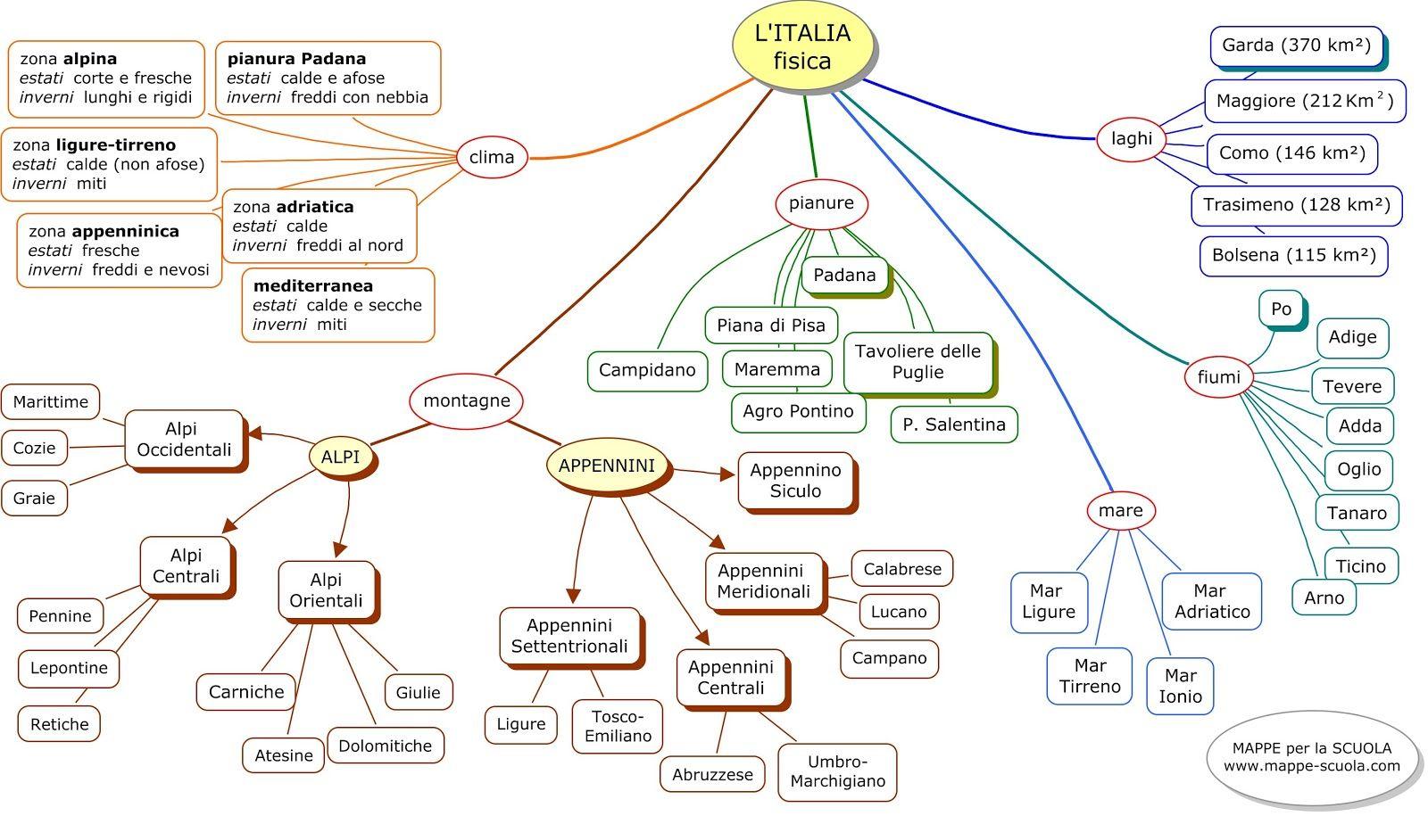 Super italia.lui.jpg (1600×915) | #geografia | Pinterest | Scuola e  FB58
