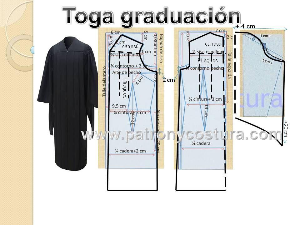 Blog sobre patrones a medida y costura. Aprende a diseñar tu moda ...