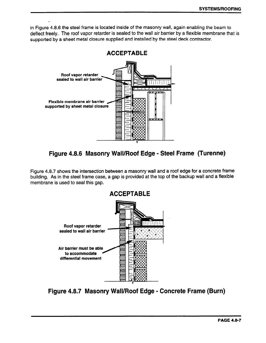 Figure 4 8 6 Masory Wall Roof Edge Steel Frame Roof