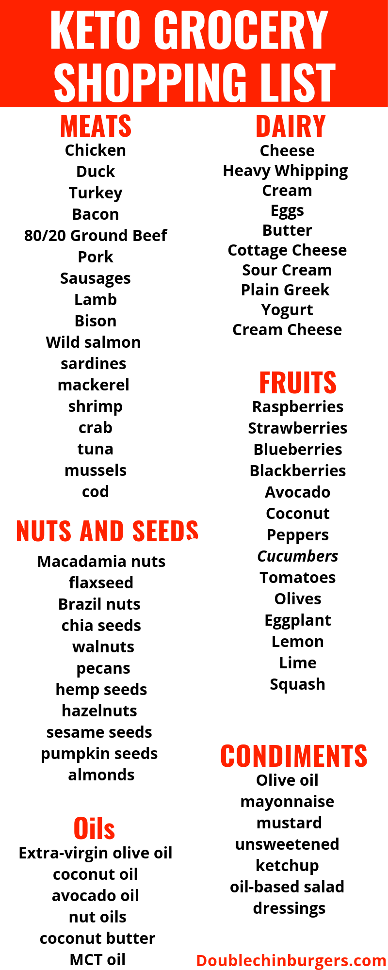 Keto Grocery Shopping List  #ketodietforbeginners