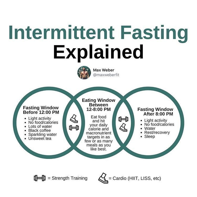 Curious if Intermittent Fasting is right for you? Check
