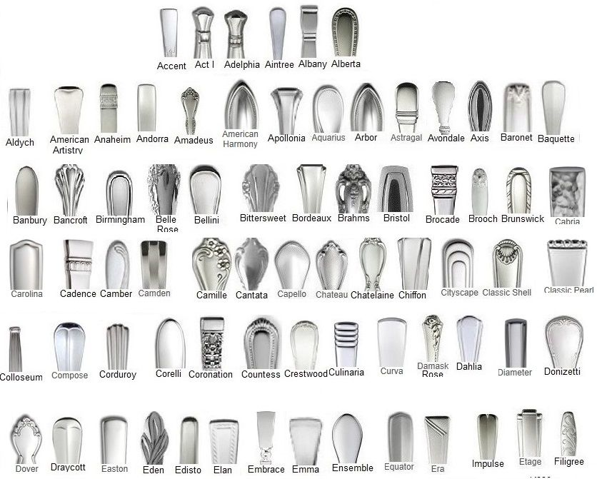 Oneida Community Patterns Discontinued We Carry Over 60 Patterns Adorable Silverware Patterns