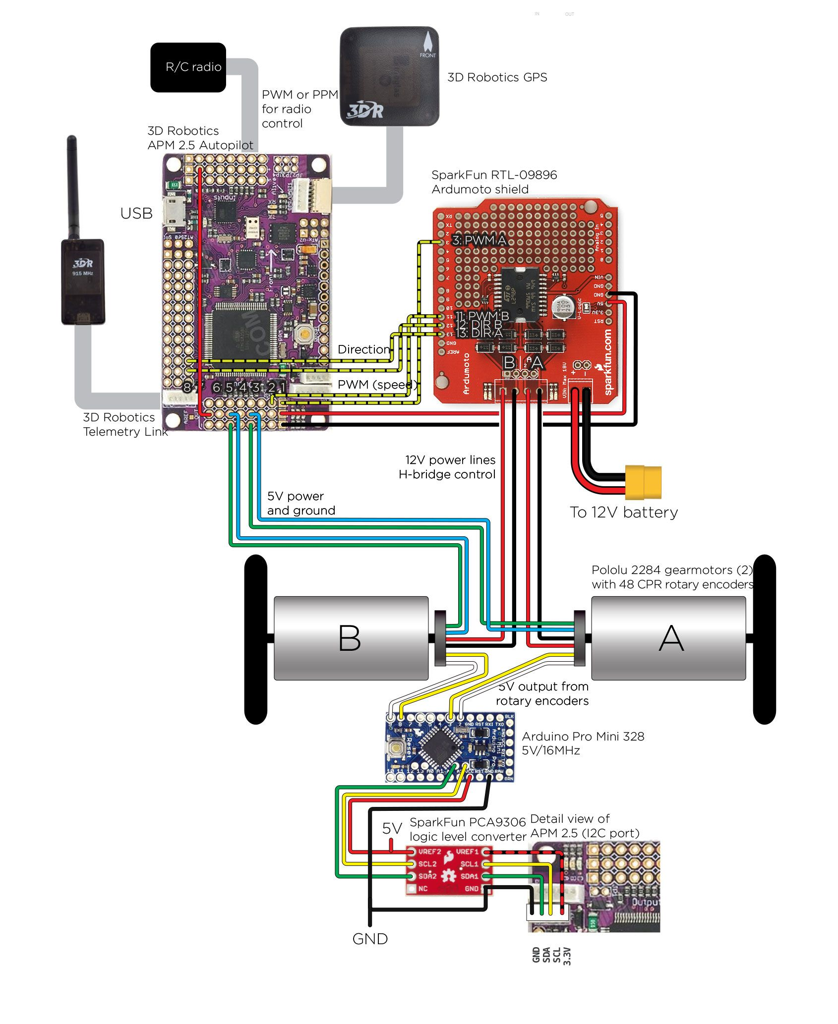how to build a self balancing autonomous arduino bot how to how to build a self balancing autonomous arduino bot