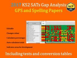 Ks May  Sats Gps Gap Analysis Grid Including Tests And