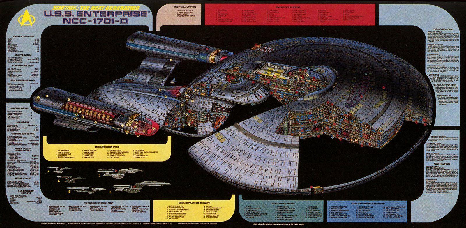Cutaway schematic of U.S.S. Enterprise NCC-1701 D | Star ... on