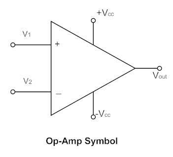 Operational Amplifier   Electronic - basic information
