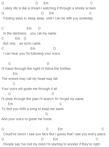 Lea Michele - To Find You Chords Capo 4 | Ukulele | Pinterest | Lea ...