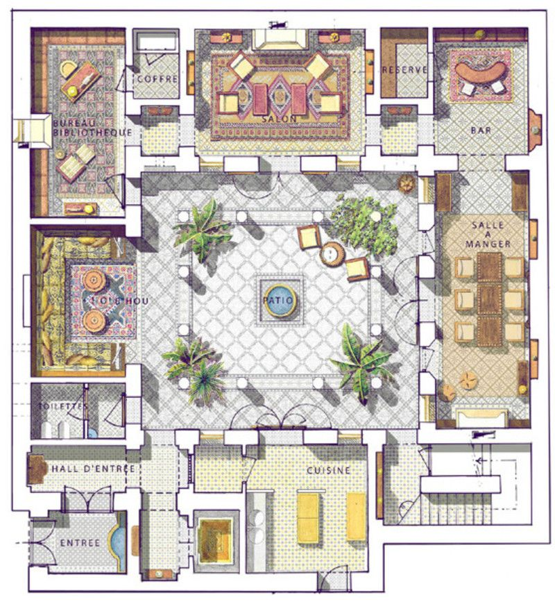 Riad for Plan d une maison marocaine