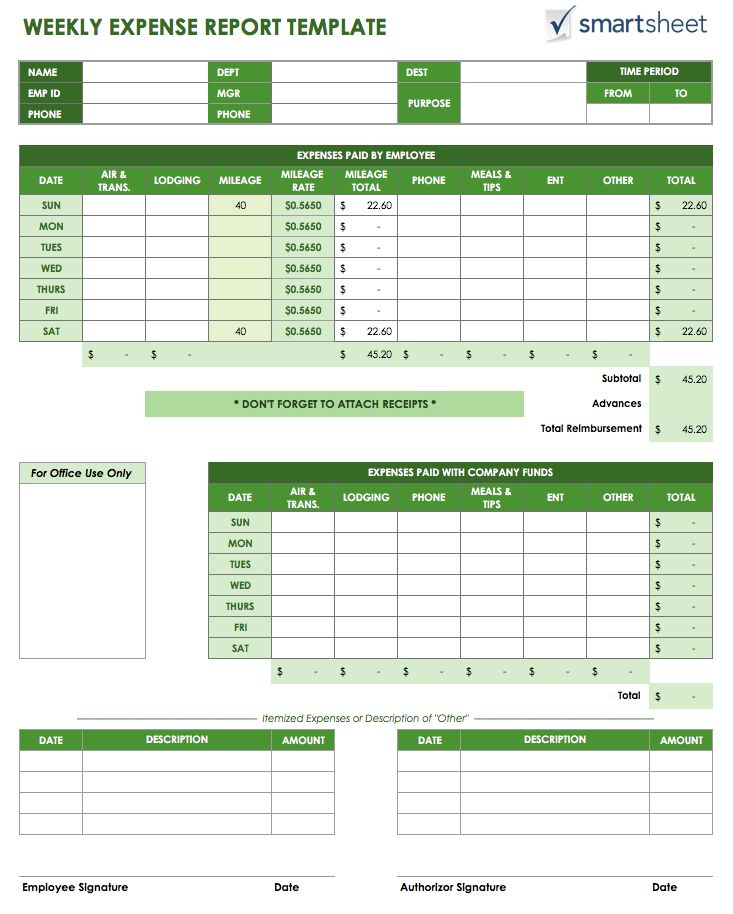 Free Expense Report Templates Smartsheet business info - expense report