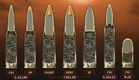 「rulammo 7.62x39mm 122gr hp」的圖片搜尋結果