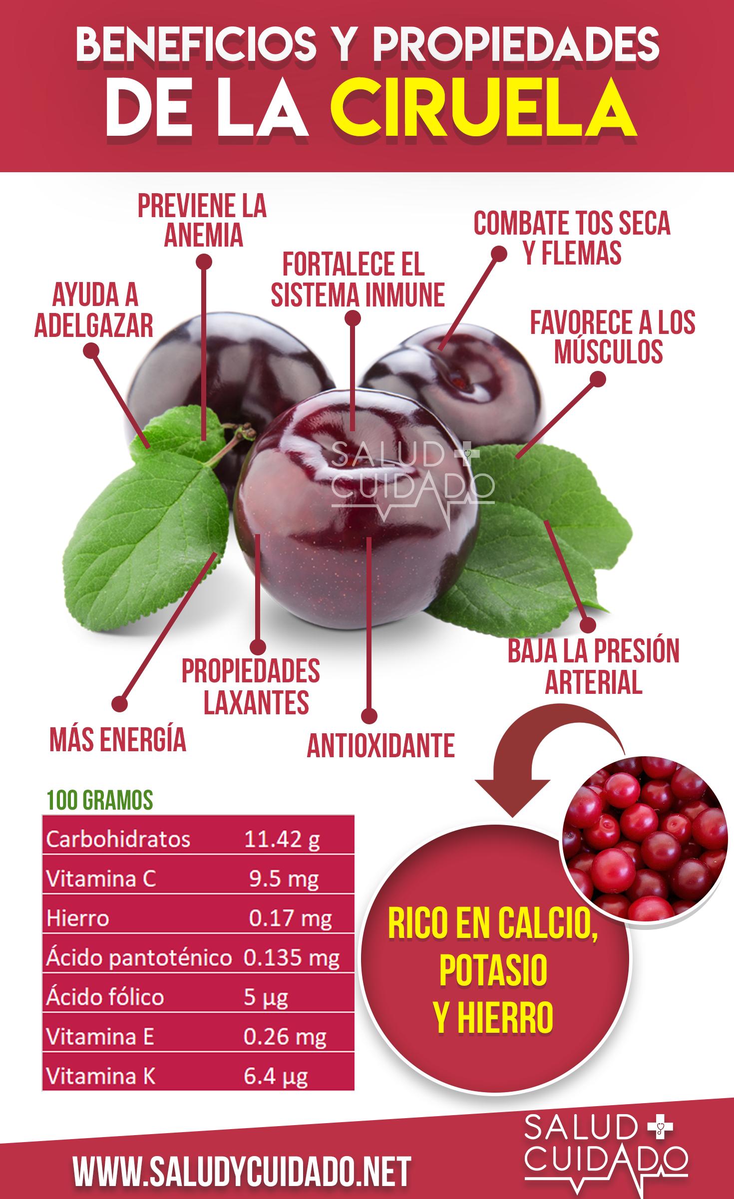frutoterapia para adelgazar tomate de arbol frutan