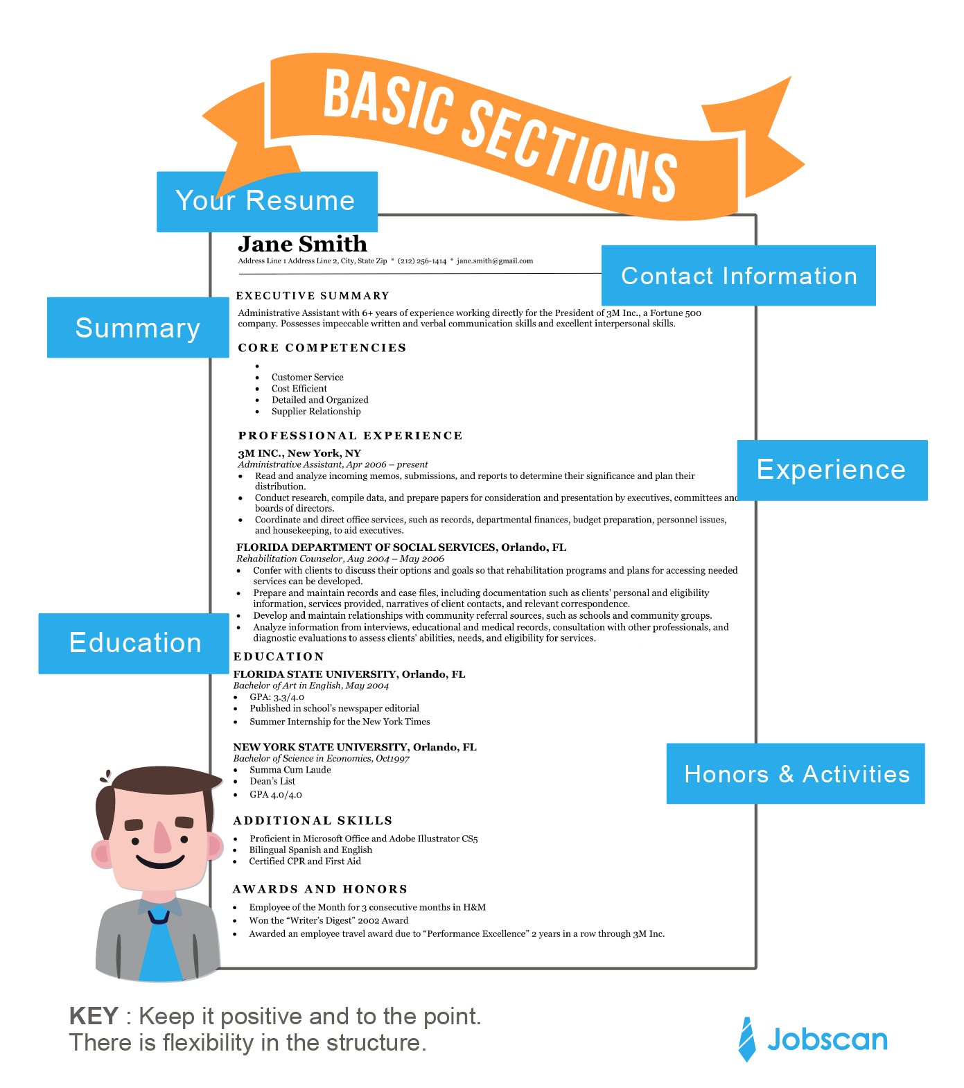 Copy Paste Resume Templates Obscan's Guide To Everything You Need To Know About Resumes