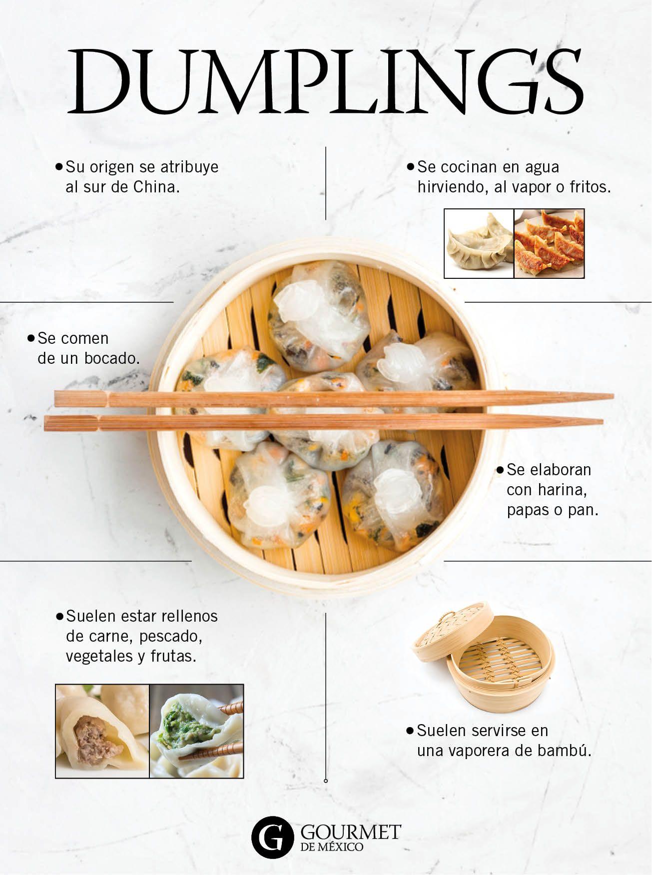 5 Lugares Para Comer Los Mejores Dumplings De La Ciudad Gourmet De México Vive El Placer De La Gastronomía Recetas De Comida Coreana Comida Japonesa Recetas Comida
