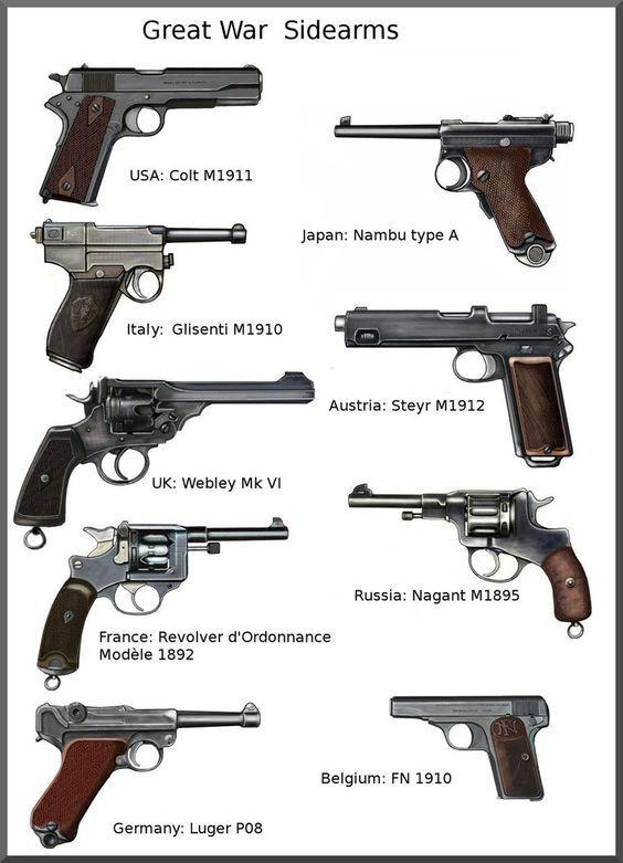 Armas Cortas De La I Guerra Mundial