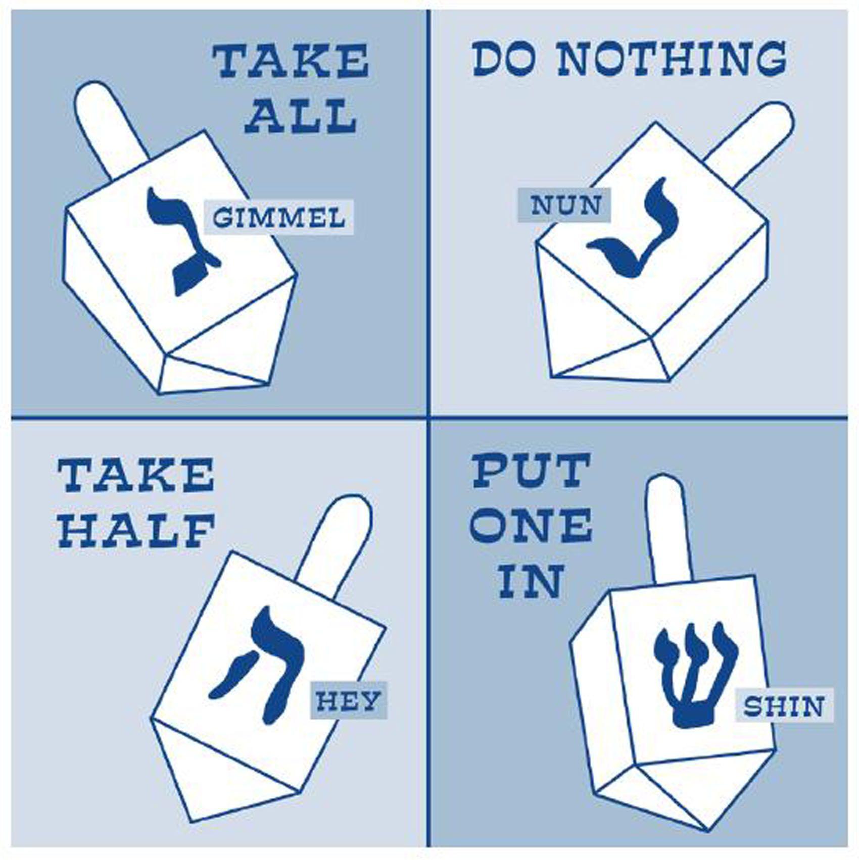 Dreidel Rules And Symbols