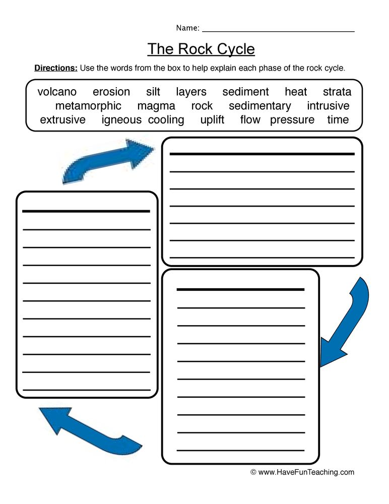 Rocks Minerals Worksheet 1 Rock Cycle Earth Layers Worksheets