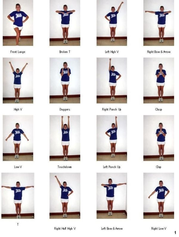 Cheerleading Arm Motions  Cheer Motions And Jumps By Mindy