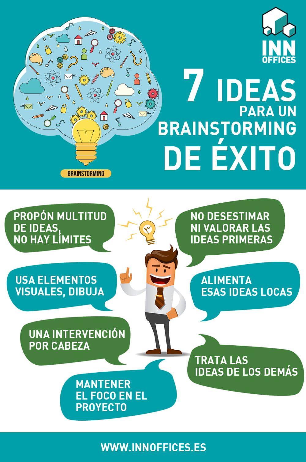 7 ideas para un brainstorming de éxito: No desestimar las primeras ideas, proponer un montón de ideas y utiliza elementos visuales. Aprende a crear una tormenta de ideas con nuestro articulo http://tugimnasiacerebral.com/herramientas-de-estudio/que-es-una-lluvia-de-ideas-y-como-hacerla #infografia #lluvia #ideas #gimnasia #cerebral #braindstorm