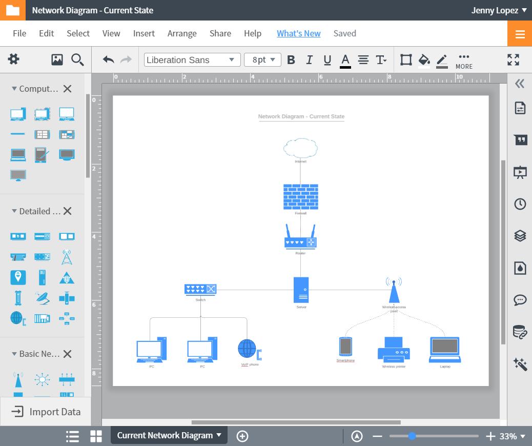 19 Simple Network Diagram Software Open Source Design Ideas Bookingritzcarlton Info Computer Network Diagram Networking