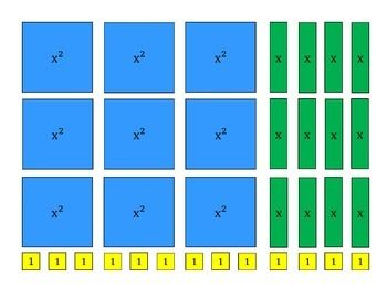 photo about Algebra Tiles Printable known as Algebra Tiles - Print and Shift FREEBIE Algebra Algebra