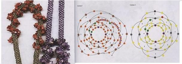 Gemstone chip spiral necklace