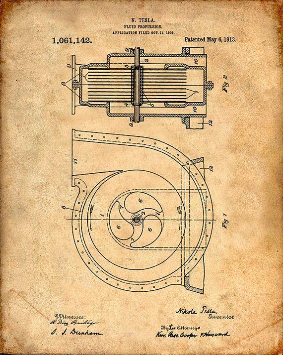 Tesla erfindungen patente