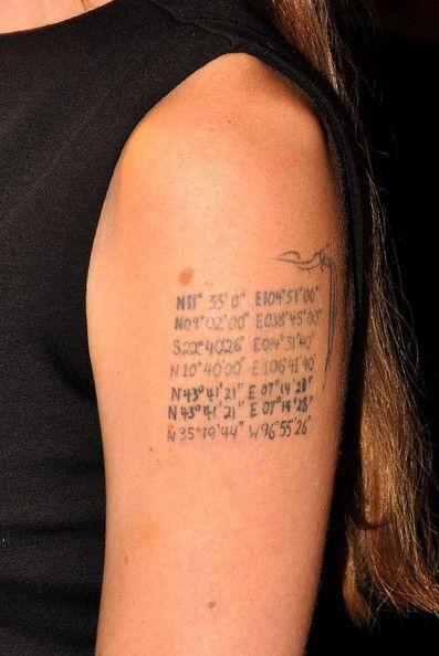 Brithplace Coordinates Tattoo | Beanstalk Single Mums
