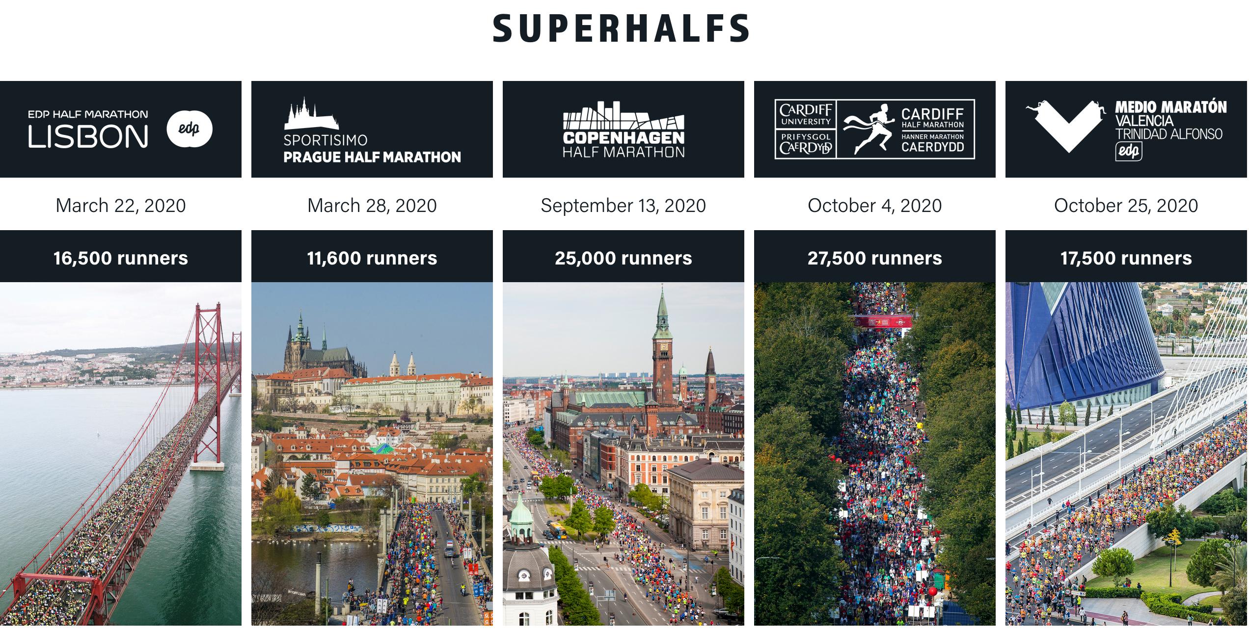 SuperHalfs 5 Halbmarathons in Europa in neuer Rennserie
