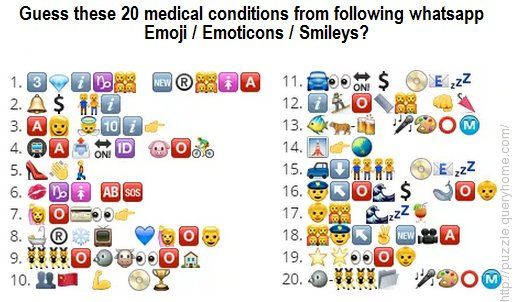 Guess These 20 Medical Conditions From Following Whatsapp Emoji Emoticons Smileys Guess The Emoji Medical Picture Puzzles Brain Teasers