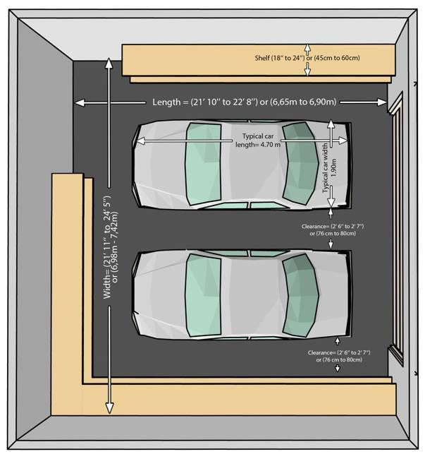Garage Design Ideas Door Placement And Common Dimensions Garage Design Garage Dimensions Garage Door Sizes