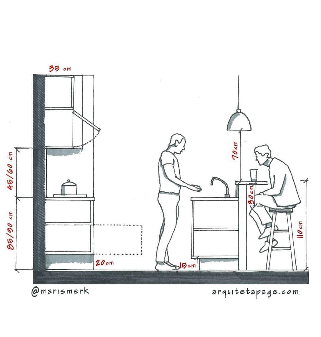 Architecture Content On Instagram Architecturecontent Kitchen