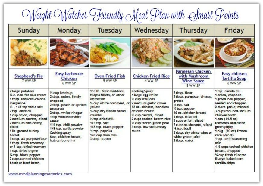 Pin on Weight Watcher Dinners