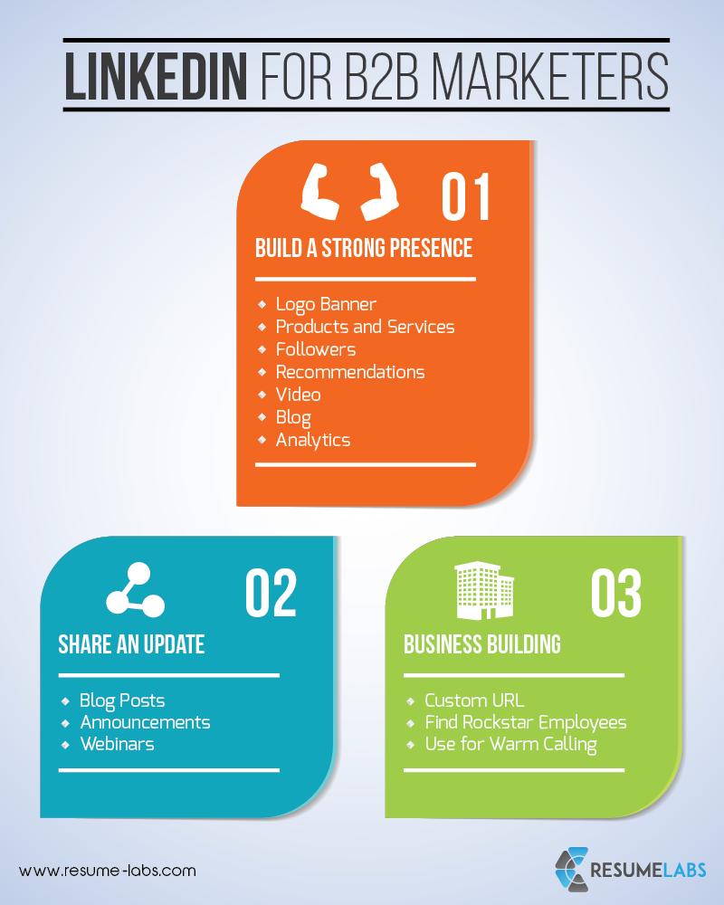linkedin as an online marketing tool http www resume labs com
