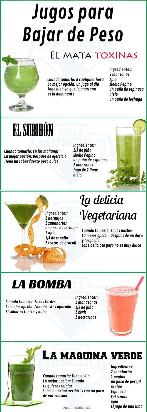 Dieta para bajar de peso semana numero uno picture 7