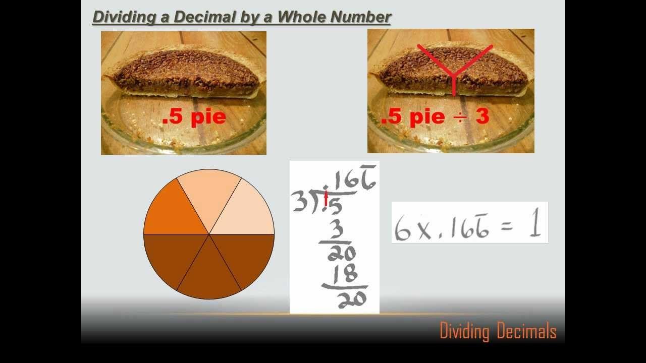 Number Sense - Dividing Decimals: 6th grade math - YouTube | Math ...