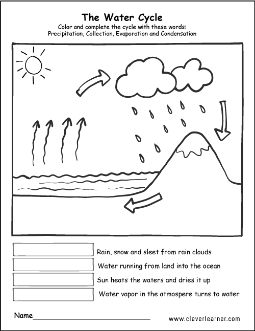 Image result for water cycle first grade worksheet | 1st ...