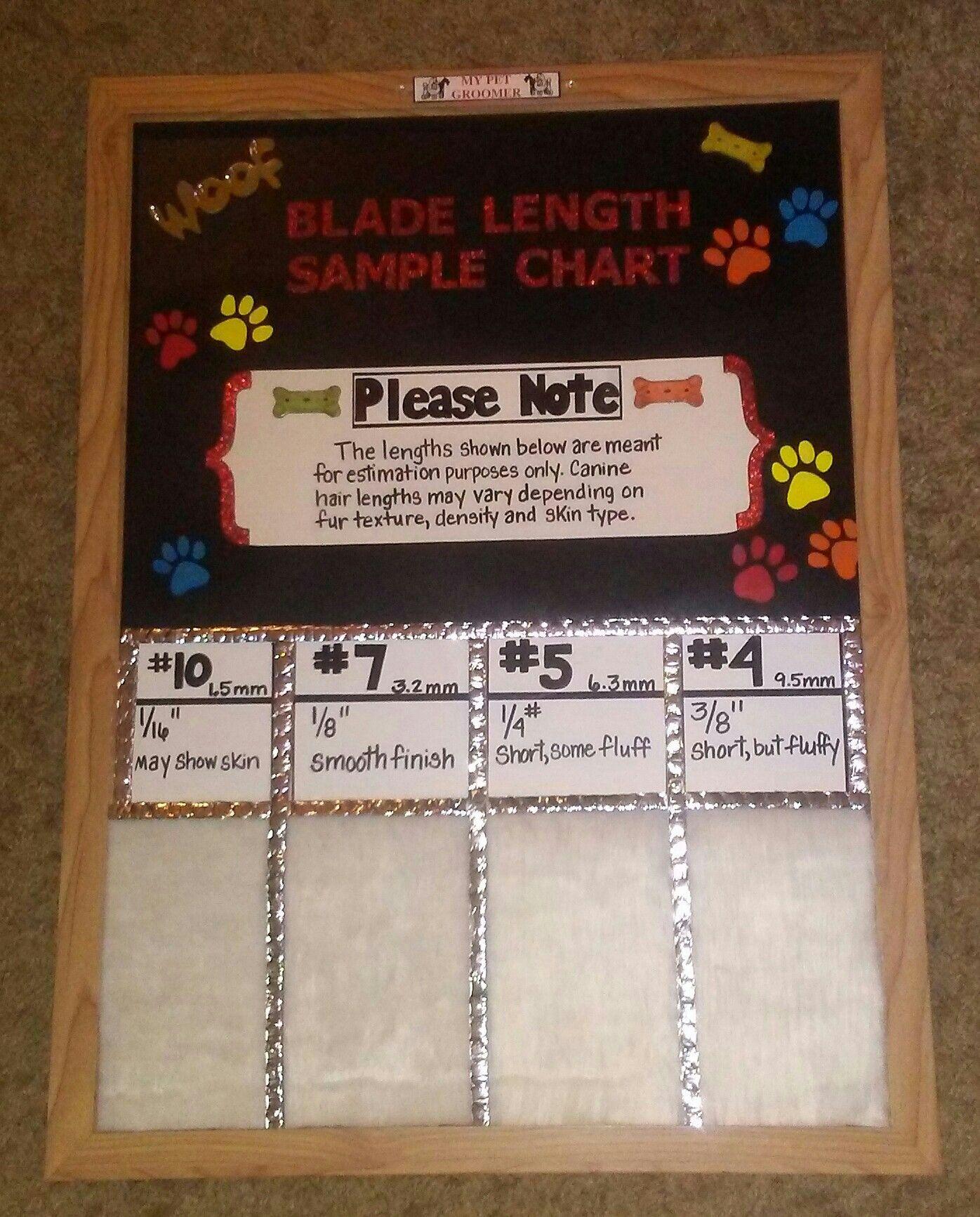 Blade Length Sample Chart For Dog Grooming Dog Grooming Shop Dog Grooming Salons Pet Grooming Business