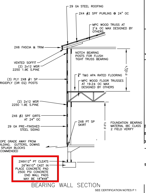 Pole Barn Material List : material, House, Plans, Plans,, Homes,