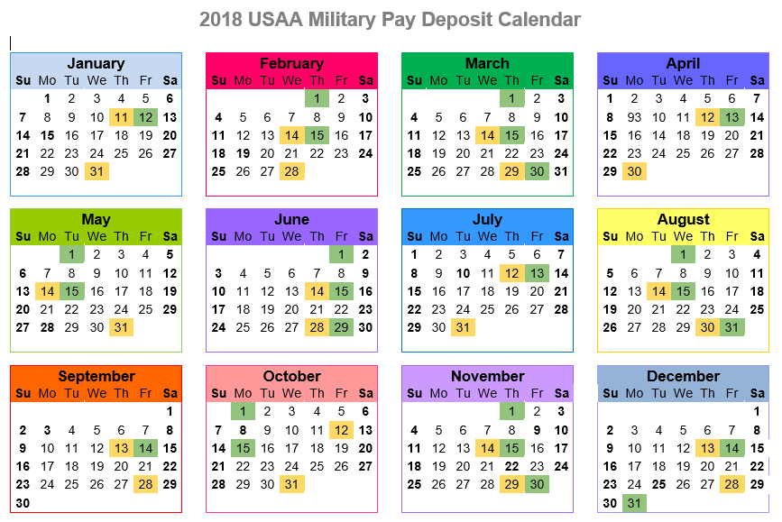 2020 USAA Military Pay Deposit Dates   With Printables