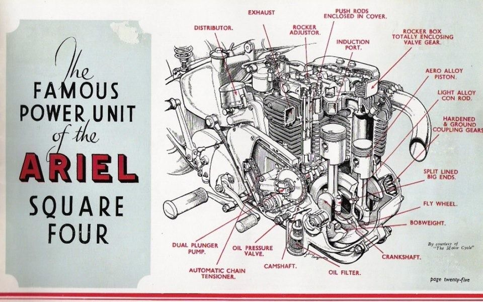 love the detail in this diagram car culture pinterest Detailed Diagram of the Lungs love the detail in this diagram